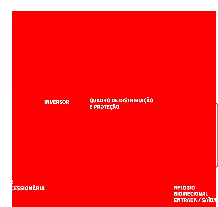 IMG Folha Energia Solar